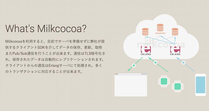 データベース用のサーバーが要らなくなる Milkcocoa の衝撃たるや