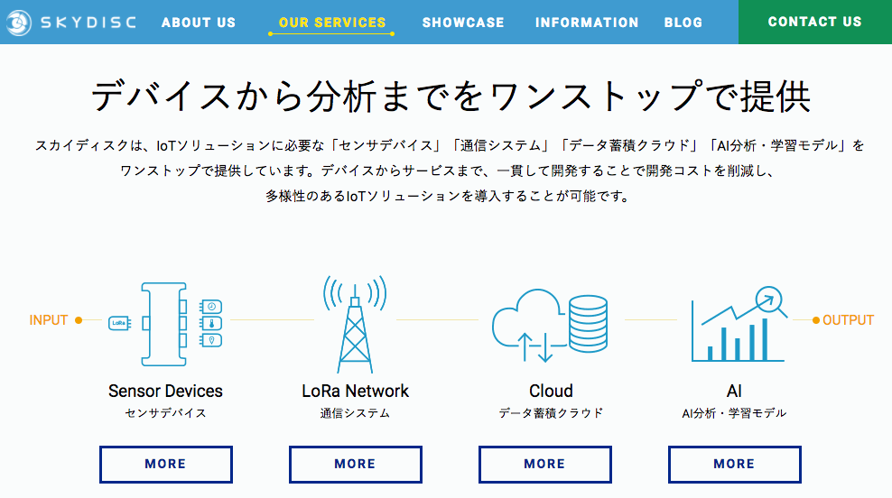 スカイディスクが東京虎ノ門において、センシングとデータ転送の実証実験を実施